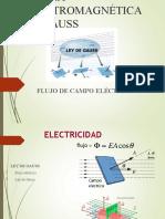 Ley de Cguass y El Flujo Electrico 3ro