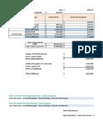 Presupuesto Dayana