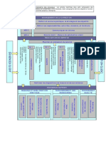 LCM FORMATION  model 2 cartographie des processus