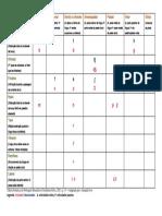 tabela fonética adaptada