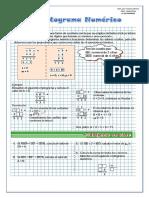 Criptograma numérico