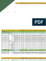 10. tabel 6.1 ARF - Reviu Renstra Pengendalian Pencemaran-BARU 2