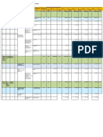 10. tabel 6.1 ARF - matriks 5 Perkim - dengan PSU