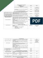 requisitos_para_operar_un_restaurantey_normas_oficiales