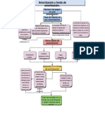 Proceso de Auditoria Financiera (1)