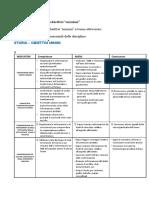 Valutazione secondo obiettivi