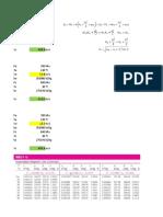 sustentancion t.c fluidos y termodinamica