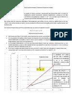 Ecuaciones Lineales y métodos de solución de S. E. L.