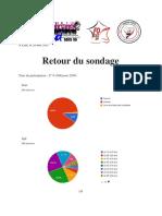 Retour Du Sondage Us Sdis 59 Mai 2021