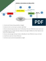 Schéma Régulation de La Pression Artérielle