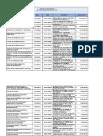 Proyectos de Inversión 2021 MinSalud