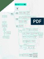 A Destruição Da Política_ Mapa Mental_ Part. 02 - Brasil Paralelo