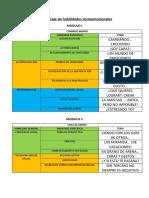 TEMAS DE HABILIDADES SOCIOEMOCIONALES