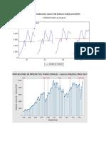 Trabajo Proyecciones_data Mensual