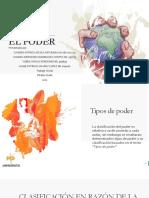 ACTIVIDAD 6 TIPOS DE PODER