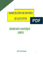 Regression Logistique Simple 2008
