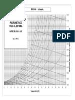 tabla de diagrama psicométrico