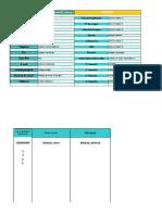Modele-de-base-de-donnees-au-format-Excel