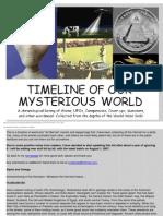 Timeline of World Wierdness