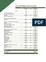 calculo de costos de gastos de remodelacion del baño