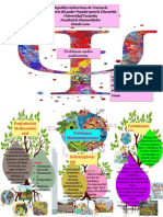 Mapa Mental Problemas Medio Ambientales