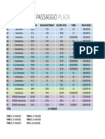 Resumen cuadro de precios PASSAGGIO PLAZA