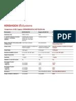 Ecoli HCP ELISA comparison sheet