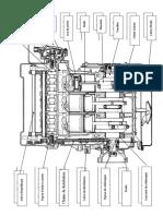 éléménts de construction d'un moteur à combustion interne  bloc moteur et bloc mot en V