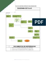 DIAGRAMA DE FLUJO DE AUDITORIA INTERNA DE UNA ORGANIZACIÓN