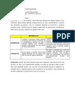 EXERCICIOS UNIDADE I  - Atividade I