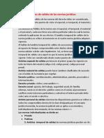 resumen de fundamentos derechos - copia