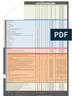 Req Funcionais Tabela vFINAL