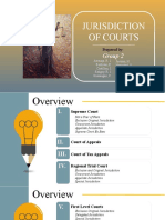 Civil Procedure Group 2 Jurisdiction of Different Courts FINAL