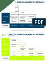 Tabela de Conflitos Semelhan as Preenchida (1)