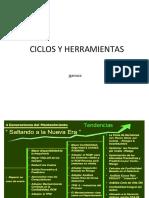 1_IM_Ciclos y herramientas