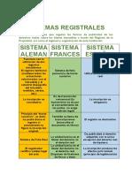 LOS SISTEMAS REGISTRALES