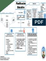 Planificacion Educativa HURTADO