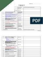 B01.1 Documentatie SSM (Lista Ctrl.)