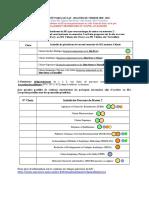 fiche_de_choix_de_plateforme_m1_chimie
