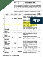 PM ITARARÉ - PS 1-2020 - Edital de Abertura de Inscrições