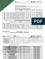 Estadística MES DE MAYO Julio 3er lapso
