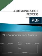 Communication Process, ch-2