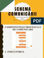 3. Schema comunicării