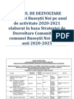 PLANUL DE DEZVOLTARE a comunei Ruseștii Noi pentru anul de activitate 2020-2021