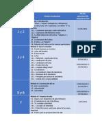 Distribución de los temas para las COMUNIDADES FORMADAS