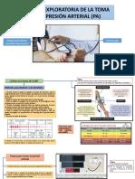 Describa la técnica exploratoria de la toma de PA de los métodos palpatorio y auscultatorio. (TEMA 4)