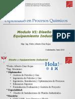 3.2 Hornos de Proceso II_2021