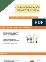 364355933 2 2 Relacion de La Comunicacion Con El Lenguaje y La Lengua Curso de Nivelacion