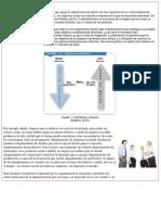 Tema 1. Administración, su evolución y cultura organizacional