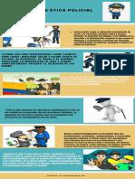 Infografia Codigo de Etica Policial